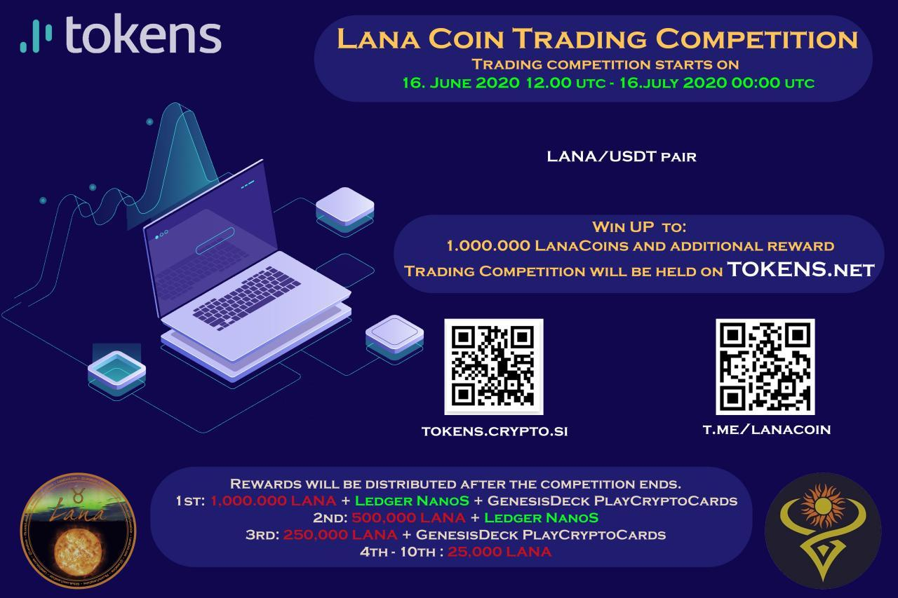 Trading competition on TOKNES.net exchange